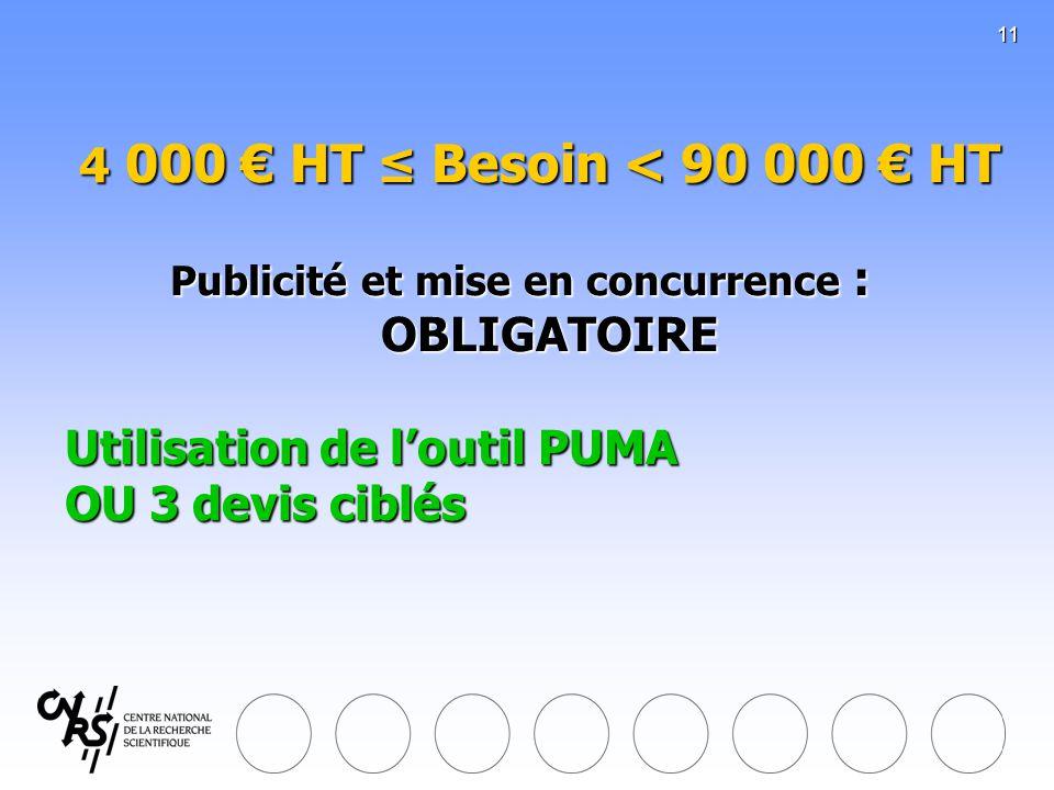 31/03/2017 4 000 € HT ≤ Besoin < 90 000 € HT Publicité et mise en concurrence : OBLIGATOIRE Utilisation de l'outil PUMA OU 3 devis ciblés.