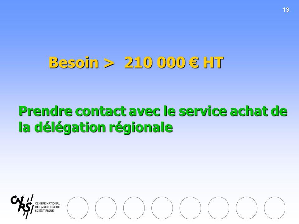 31/03/2017 Besoin > 210 000 € HT Prendre contact avec le service achat de la délégation régionale.