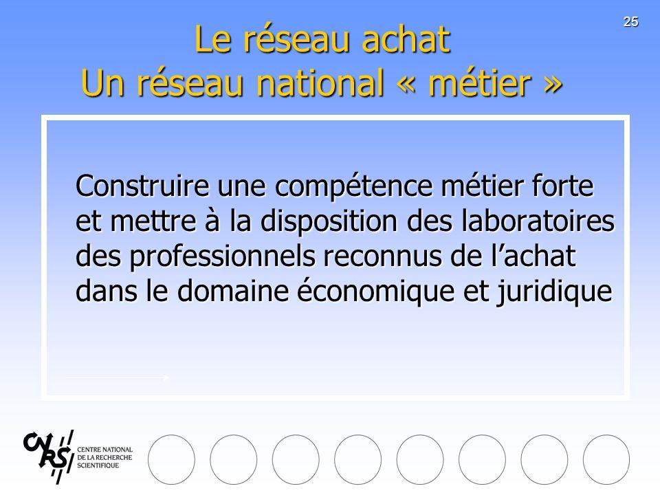 Le réseau achat Un réseau national « métier »