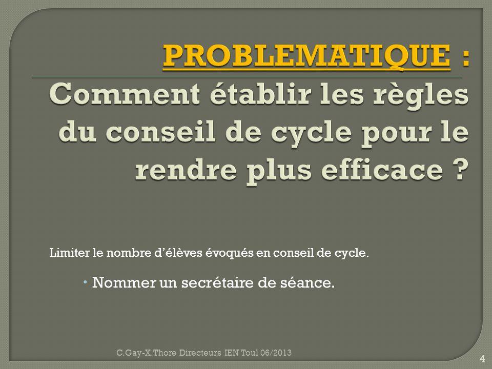 PROBLEMATIQUE : Comment établir les règles du conseil de cycle pour le rendre plus efficace