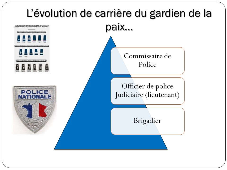 L'évolution de carrière du gardien de la paix…