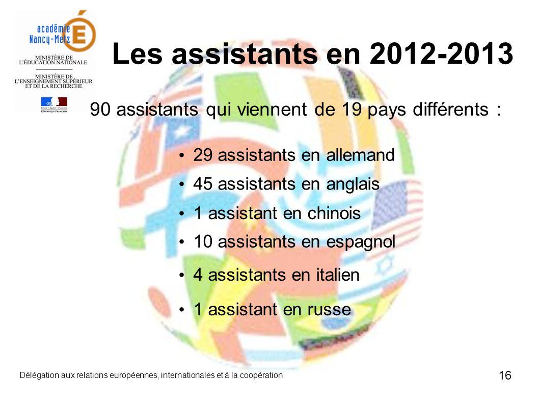 Les assistants en 2012-2013 90 assistants qui viennent de 19 pays différents : 29 assistants en allemand.