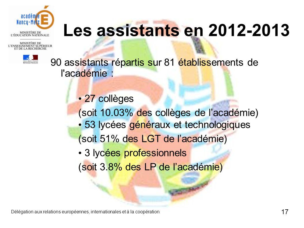 Les assistants en 2012-2013 90 assistants répartis sur 81 établissements de l académie : 27 collèges.