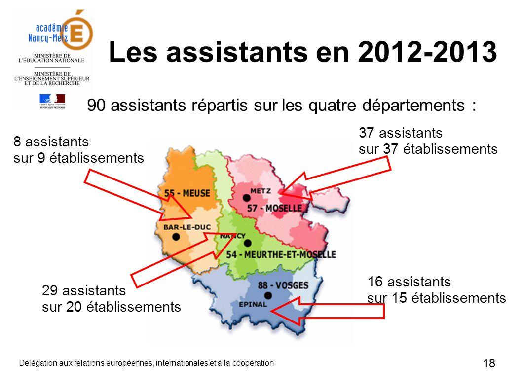 Les assistants en 2012-2013 90 assistants répartis sur les quatre départements : 37 assistants. sur 37 établissements.