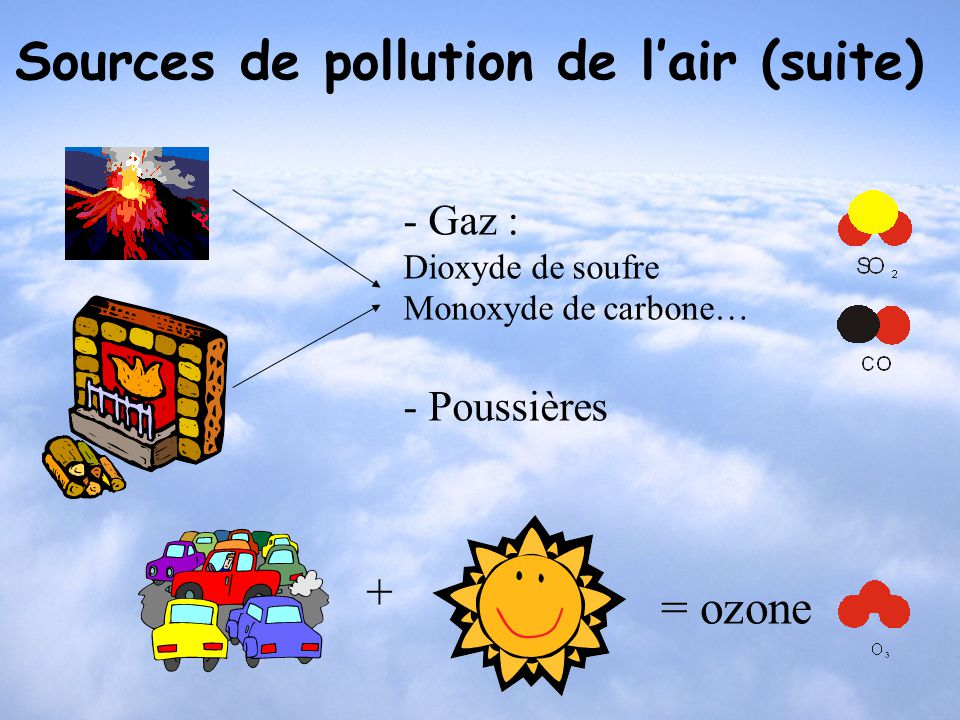 Sources de pollution de l'air (suite)