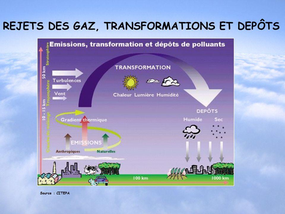 REJETS DES GAZ, TRANSFORMATIONS ET DEPÔTS