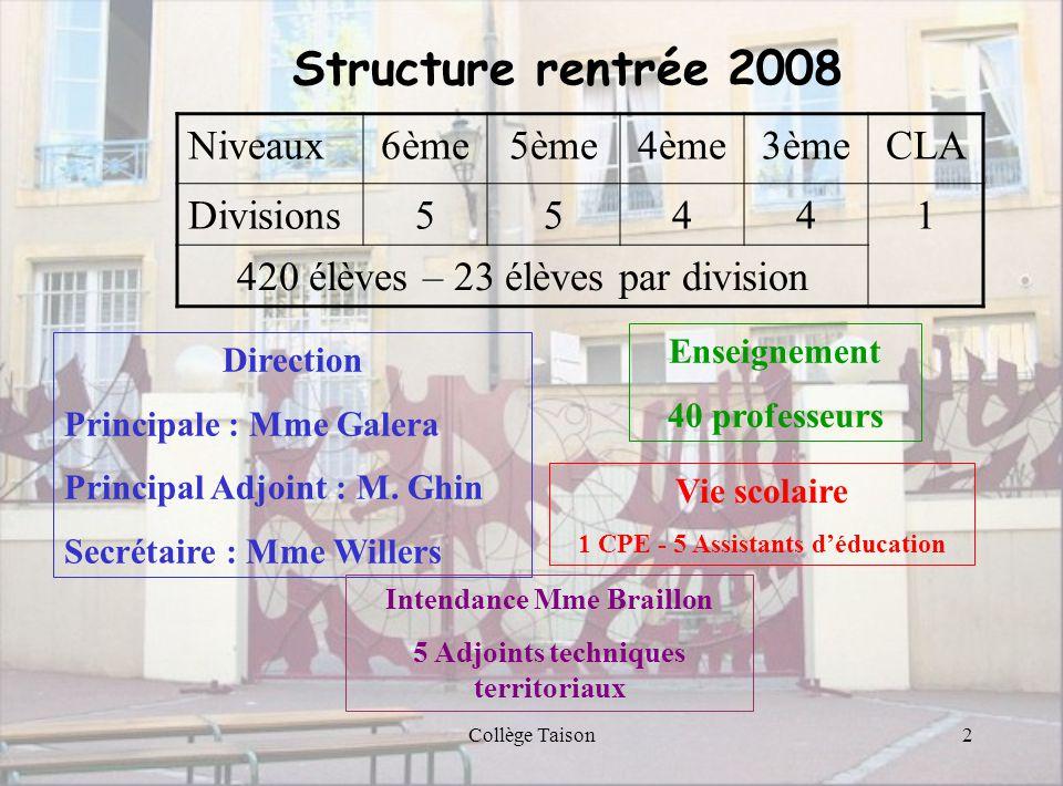 Structure rentrée 2008 Niveaux 6ème 5ème 4ème 3ème CLA Divisions 5 4 1