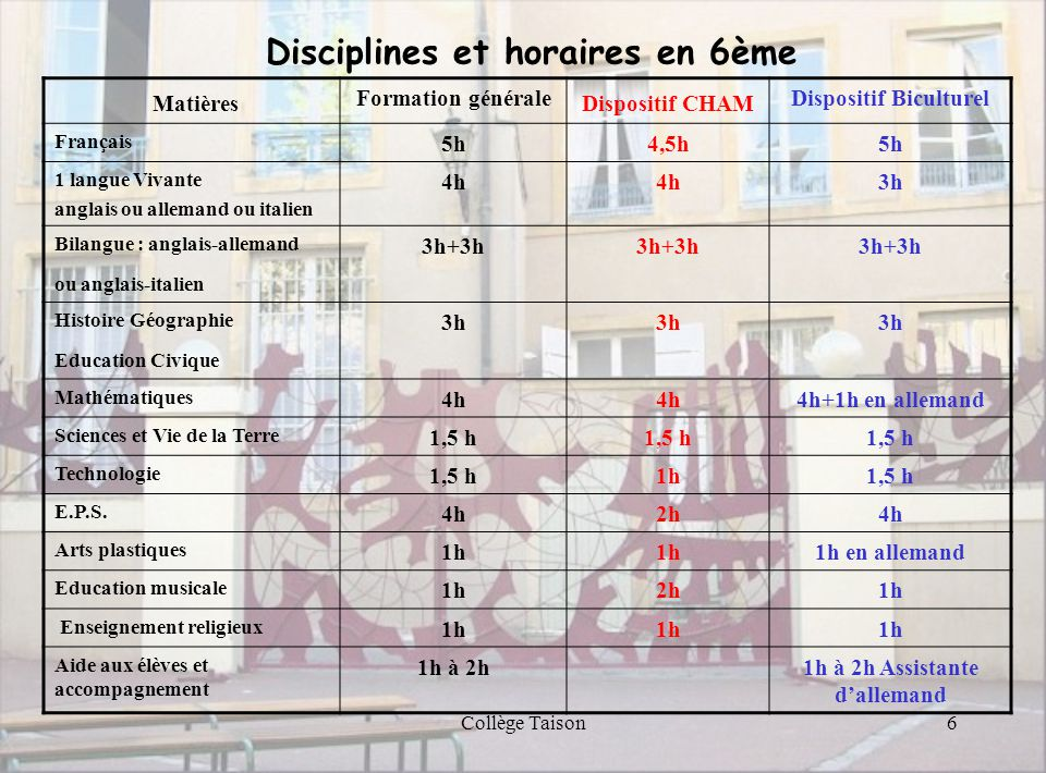 Disciplines et horaires en 6ème 1h à 2h Assistante d'allemand