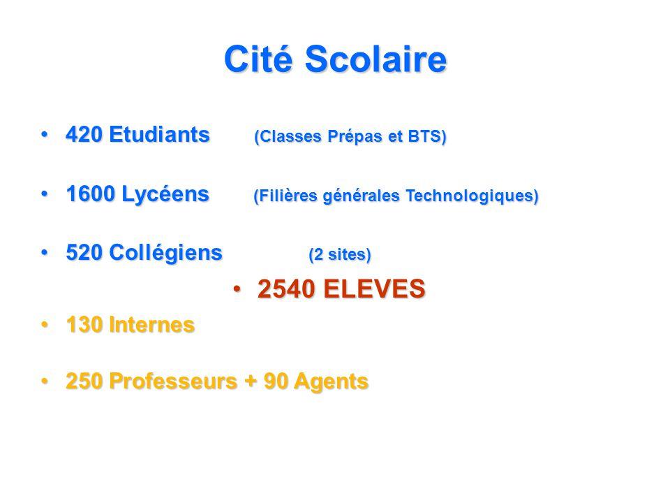 Cité Scolaire 2540 ELEVES 420 Etudiants (Classes Prépas et BTS)