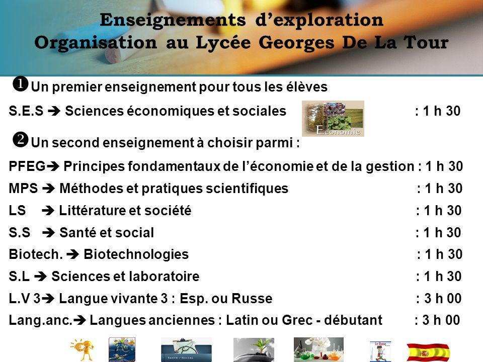 Enseignements d'exploration Organisation au Lycée Georges De La Tour