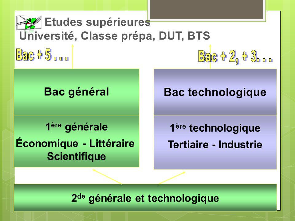 Économique - Littéraire 2de générale et technologique