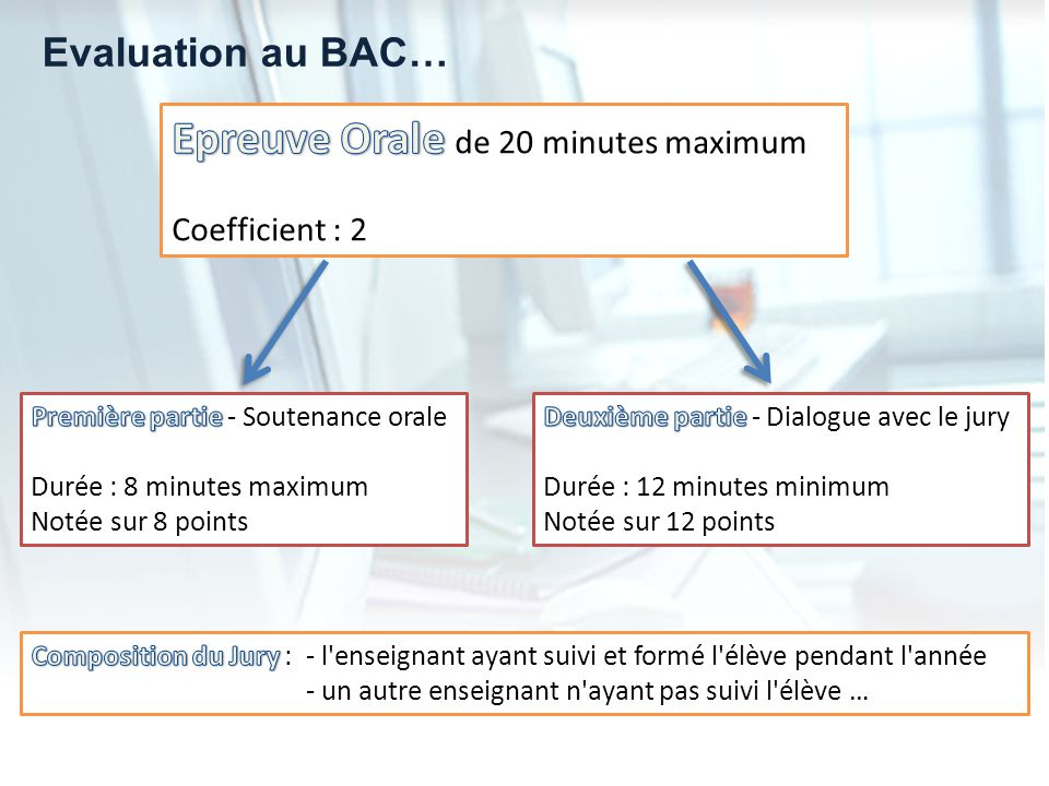 Epreuve Orale de 20 minutes maximum