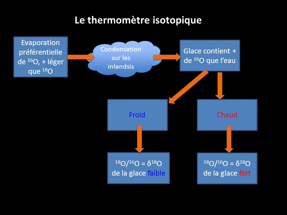 Le thermomètre isotopique