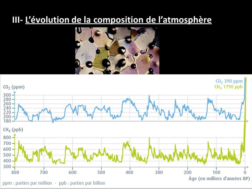 III- L'évolution de la composition de l'atmosphère