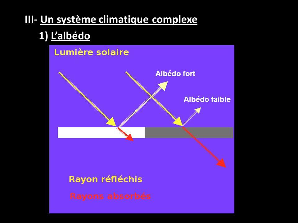 III- Un système climatique complexe 1) L'albédo