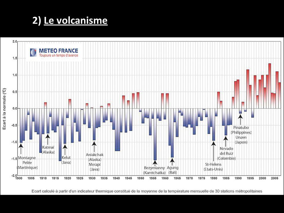 2) Le volcanisme 2) Causes tectoniques
