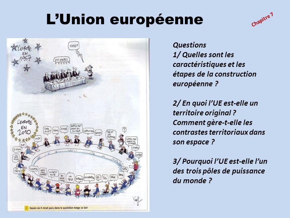 L'Union européenne Questions