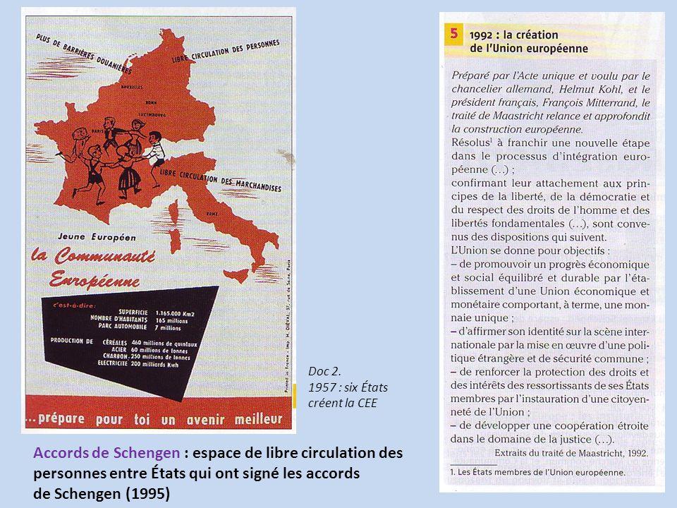 Accords de Schengen : espace de libre circulation des