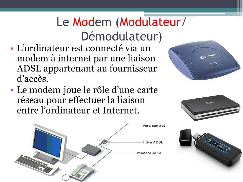 Le Modem (Modulateur/ Démodulateur)