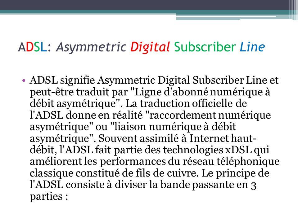ADSL: Asymmetric Digital Subscriber Line