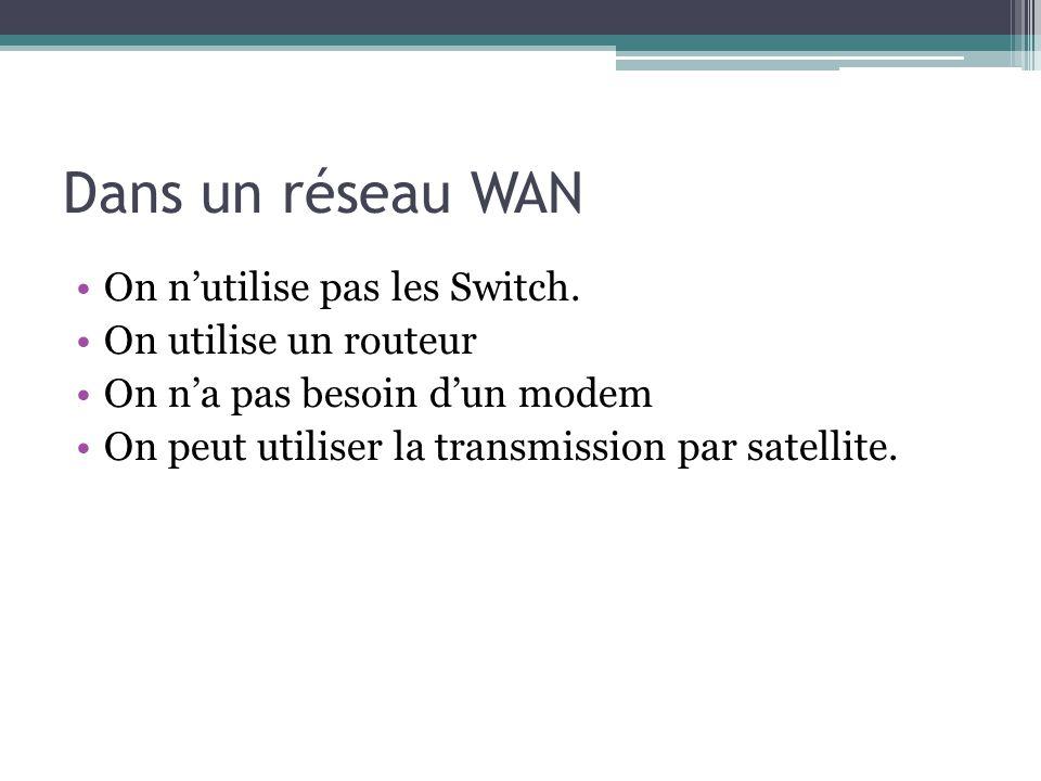 Dans un réseau WAN On n'utilise pas les Switch. On utilise un routeur