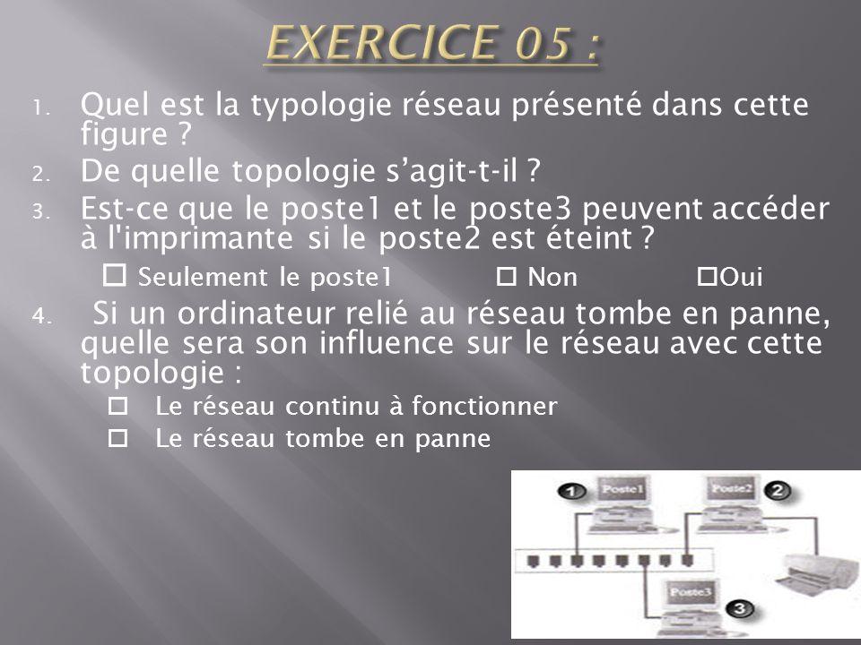 EXERCICE 05 : Quel est la typologie réseau présenté dans cette figure De quelle topologie s'agit-t-il