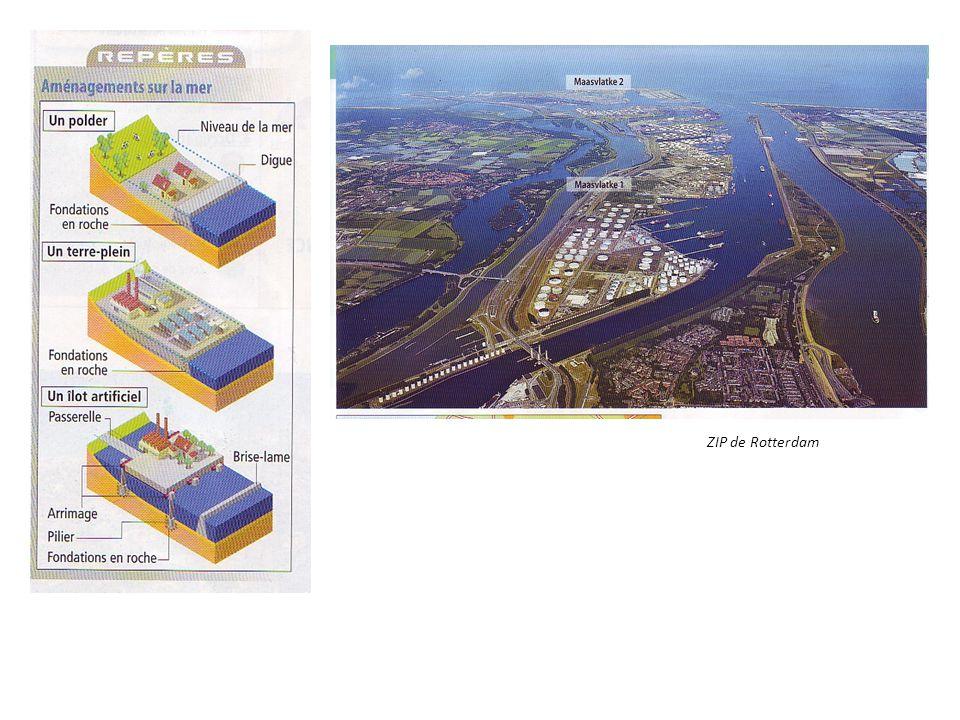 ZIP de Rotterdam