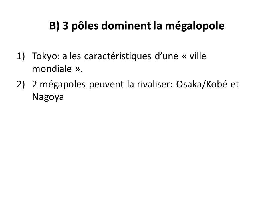 B) 3 pôles dominent la mégalopole