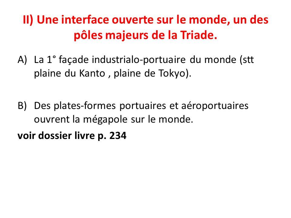 II) Une interface ouverte sur le monde, un des pôles majeurs de la Triade.