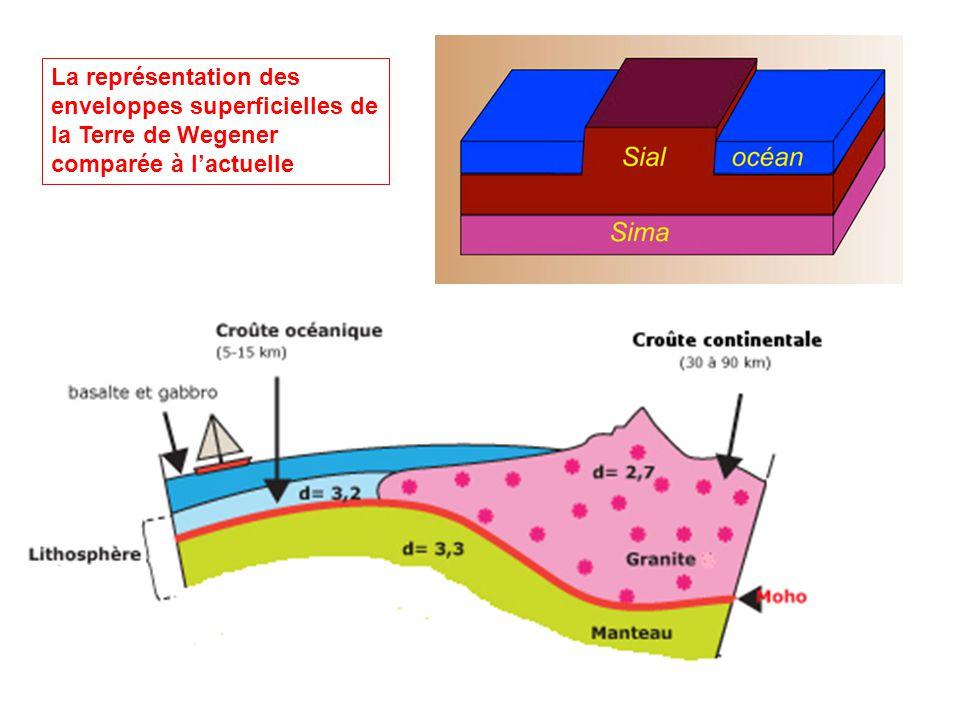 La représentation des enveloppes superficielles de la Terre de Wegener comparée à l'actuelle