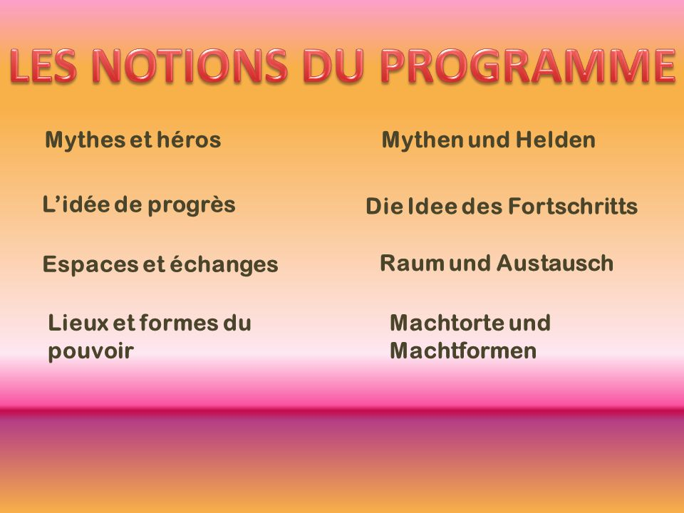 LES NOTIONS DU PROGRAMME