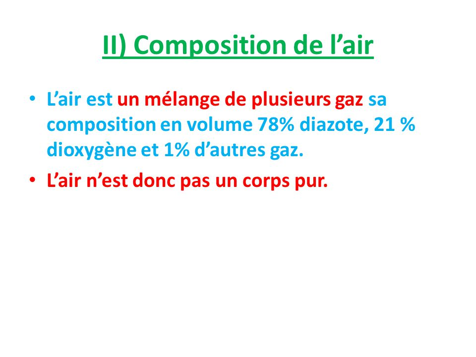 II) Composition de l'air