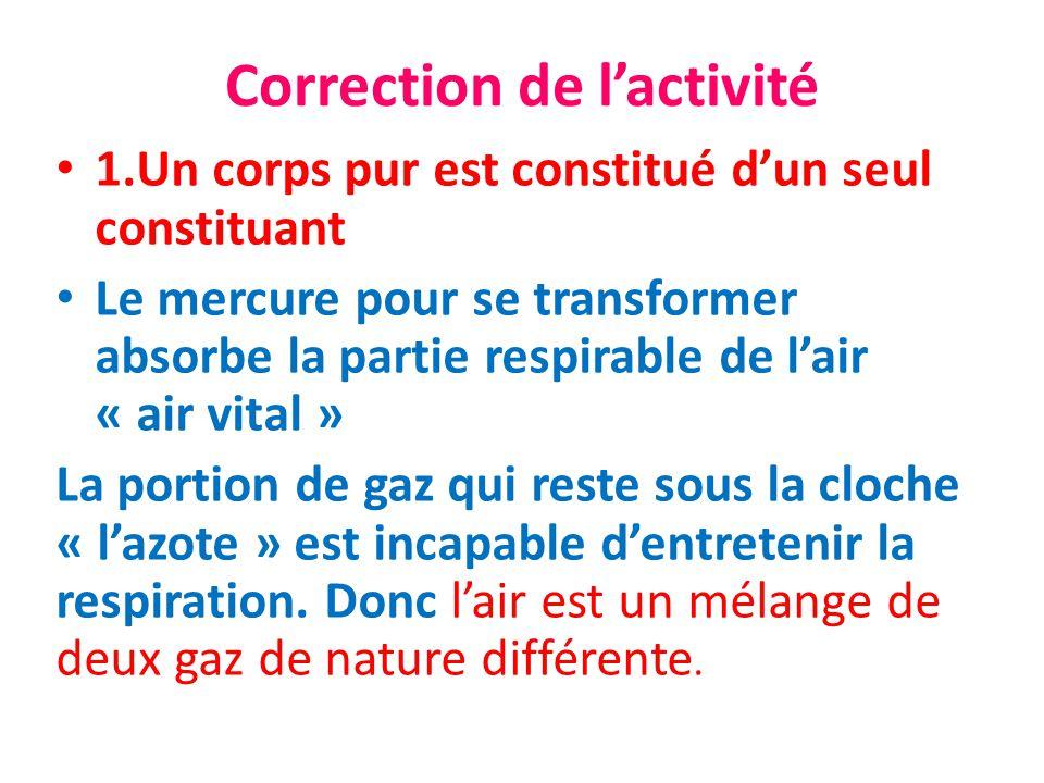 Correction de l'activité
