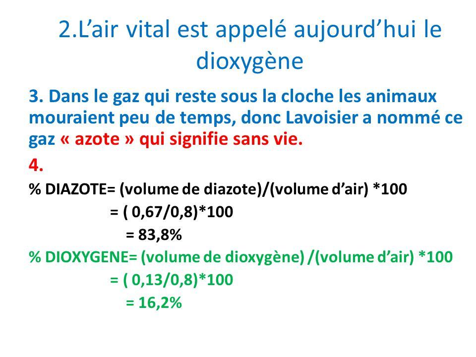 2.L'air vital est appelé aujourd'hui le dioxygène