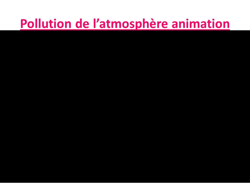 Pollution de l'atmosphère animation