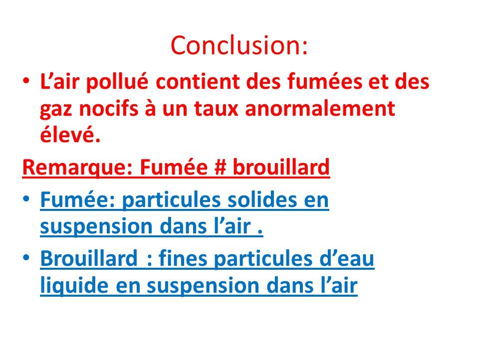 Conclusion: L'air pollué contient des fumées et des gaz nocifs à un taux anormalement élevé. Remarque: Fumée # brouillard.