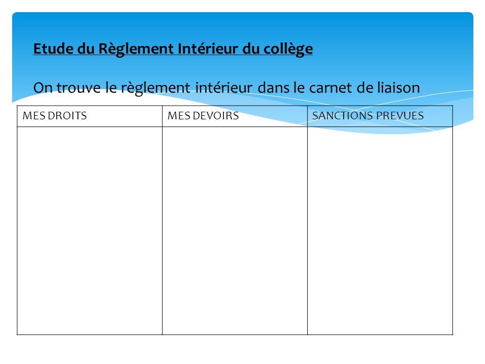 Etude du Règlement Intérieur du collège