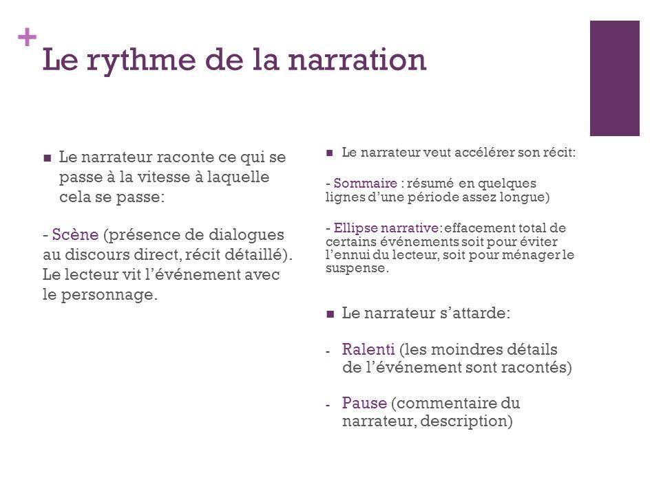 Le rythme de la narration