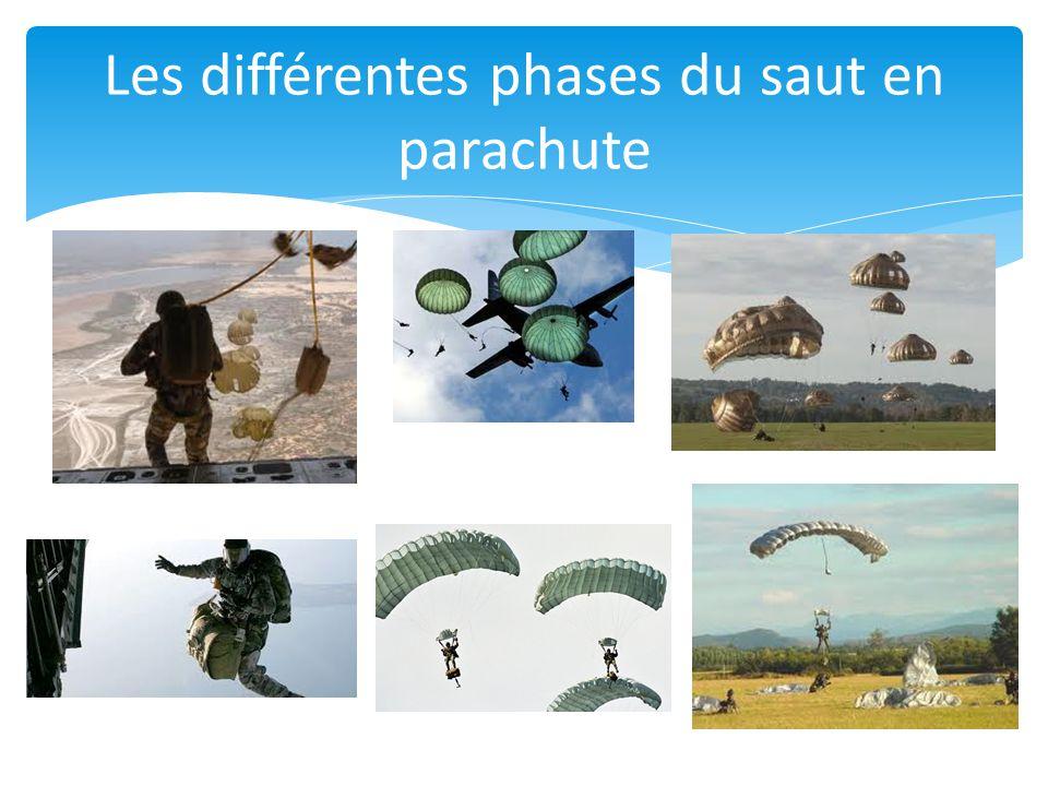 Les différentes phases du saut en parachute