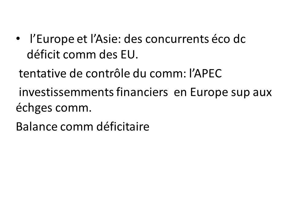 l'Europe et l'Asie: des concurrents éco dc déficit comm des EU.