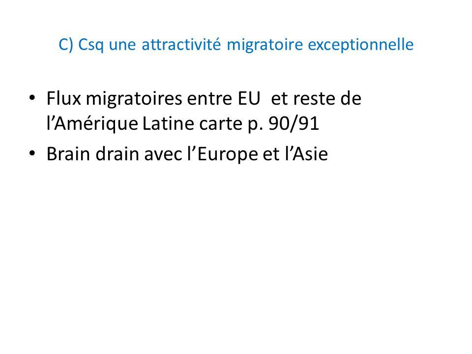 C) Csq une attractivité migratoire exceptionnelle