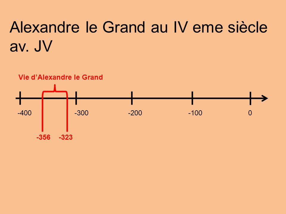 Alexandre le Grand au IV eme siècle av. JV