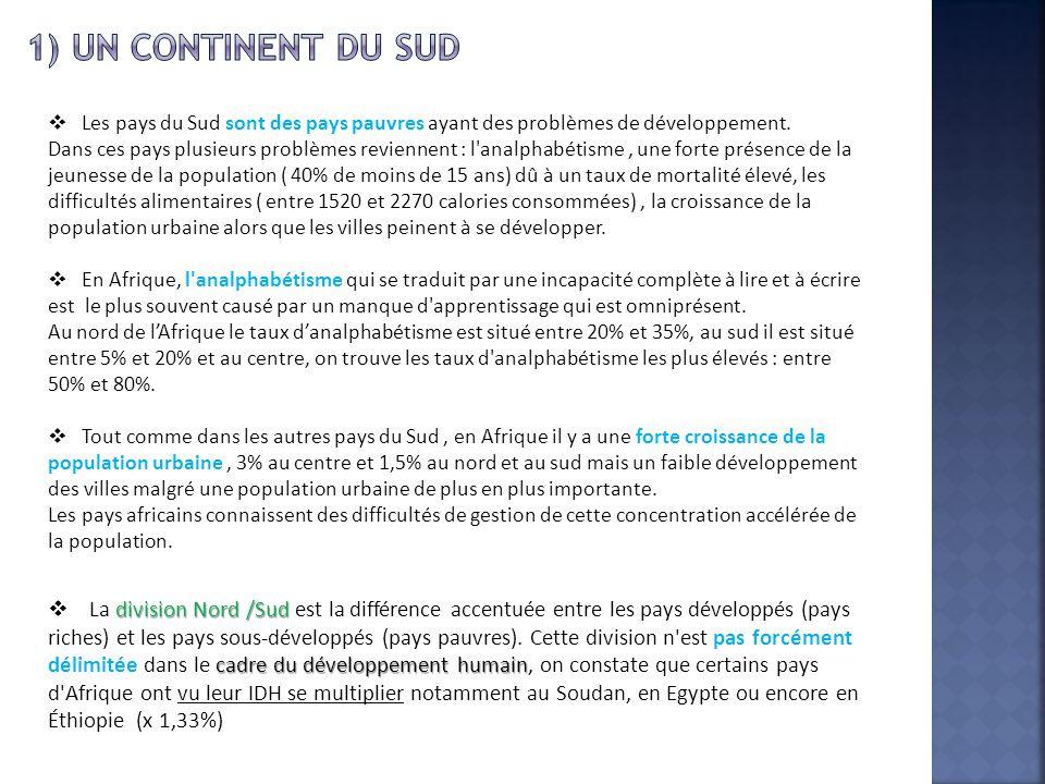 1) Un continent du SUD Les pays du Sud sont des pays pauvres ayant des problèmes de développement.