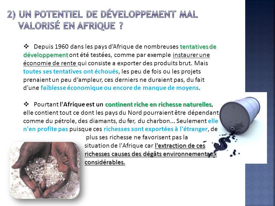 2) Un potentiel de développement mal valorisé en Afrique