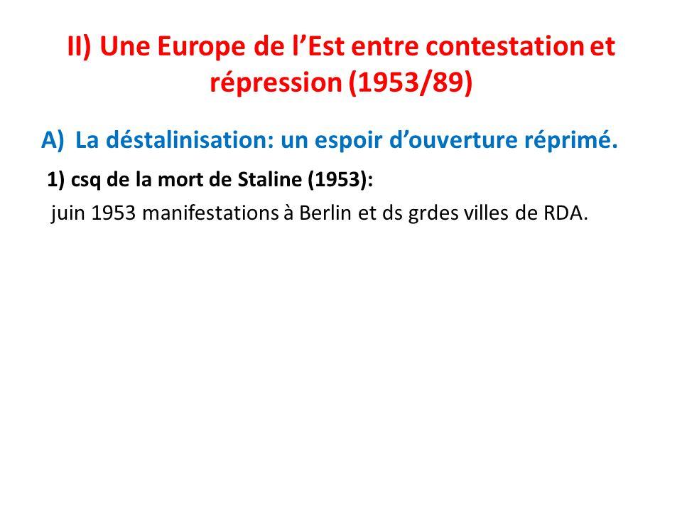 II) Une Europe de l'Est entre contestation et répression (1953/89)