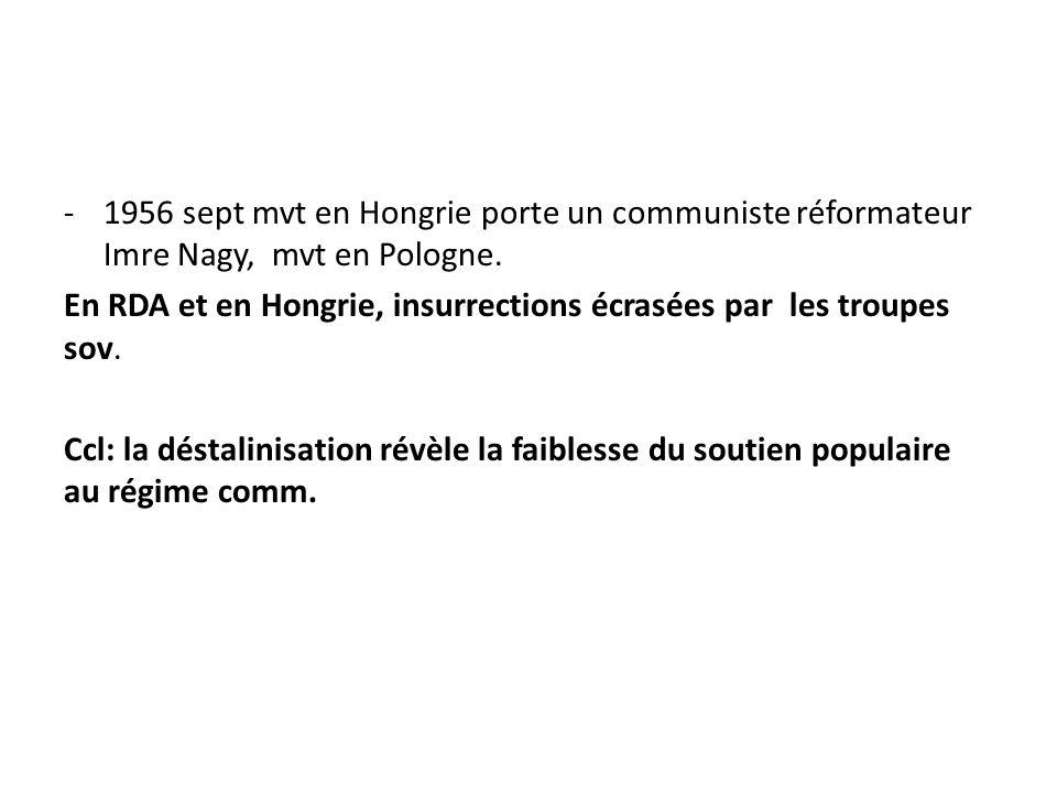 1956 sept mvt en Hongrie porte un communiste réformateur Imre Nagy, mvt en Pologne.