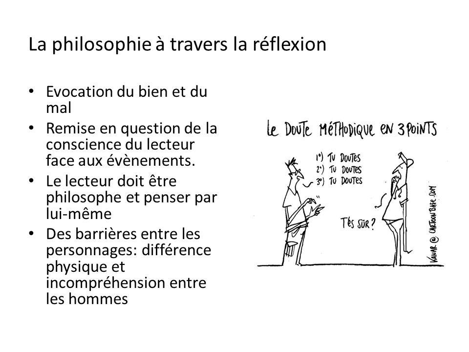 La philosophie à travers la réflexion