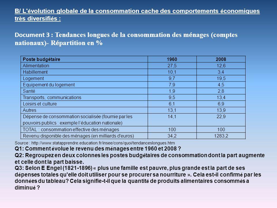 B/ L évolution globale de la consommation cache des comportements économiques très diversifiés :