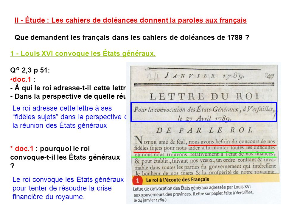 II - Étude : Les cahiers de doléances donnent la paroles aux français