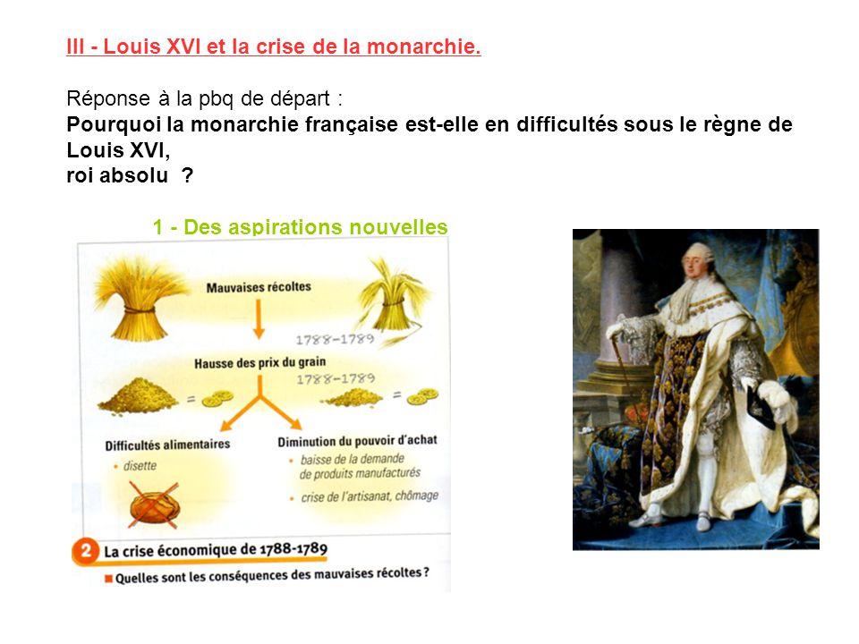 III - Louis XVI et la crise de la monarchie.
